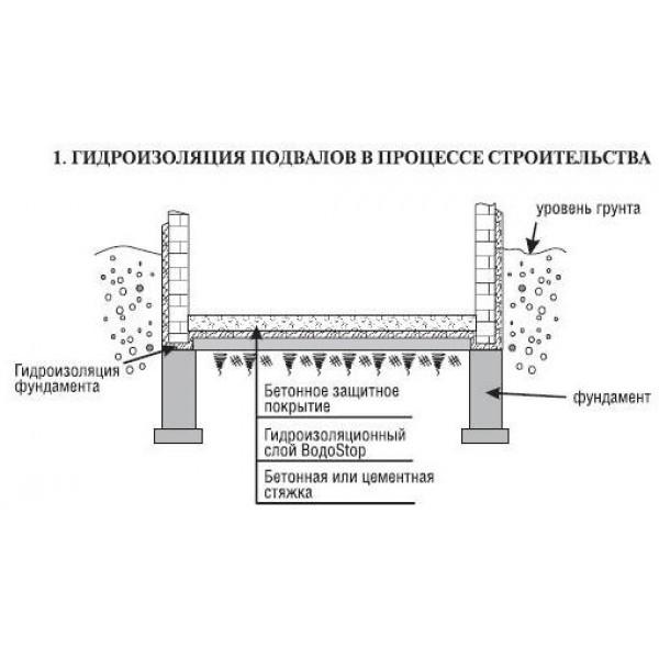 In flex теплоизоляция k clad труб